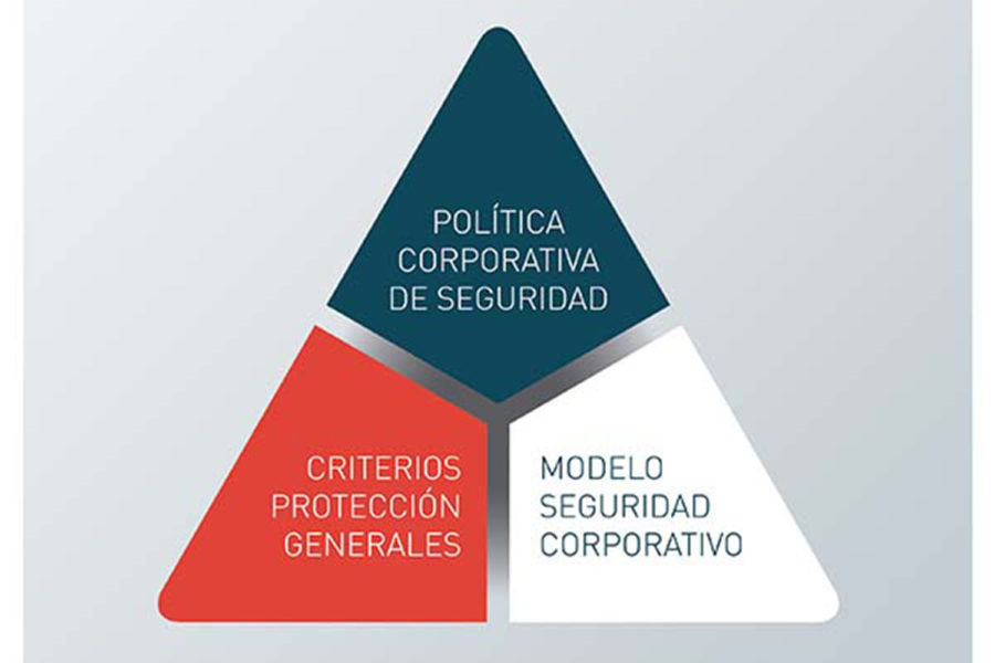 Seguridad corporativa en multinacionales