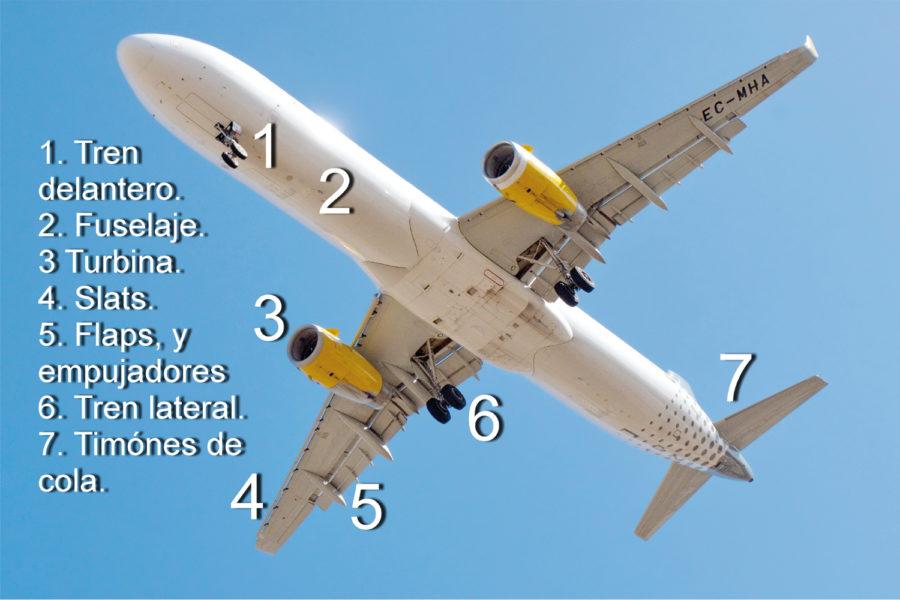 Drones en aeropuertos.
