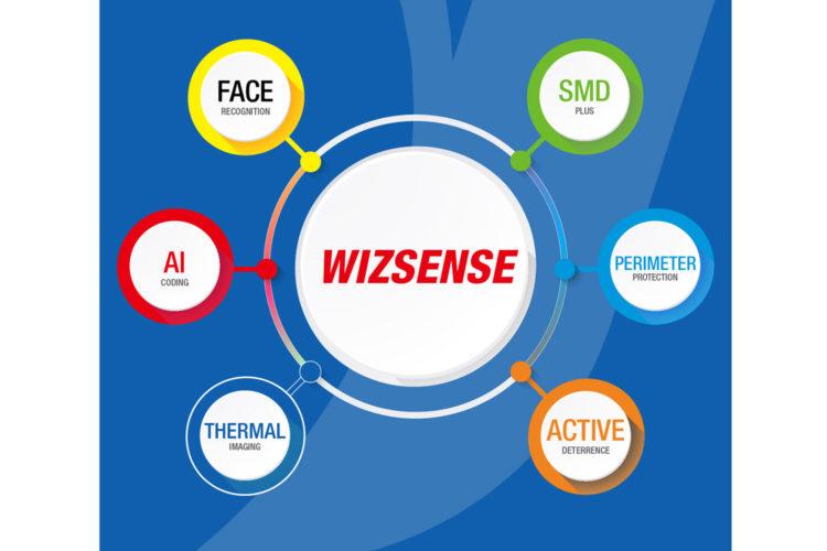 WizSense.