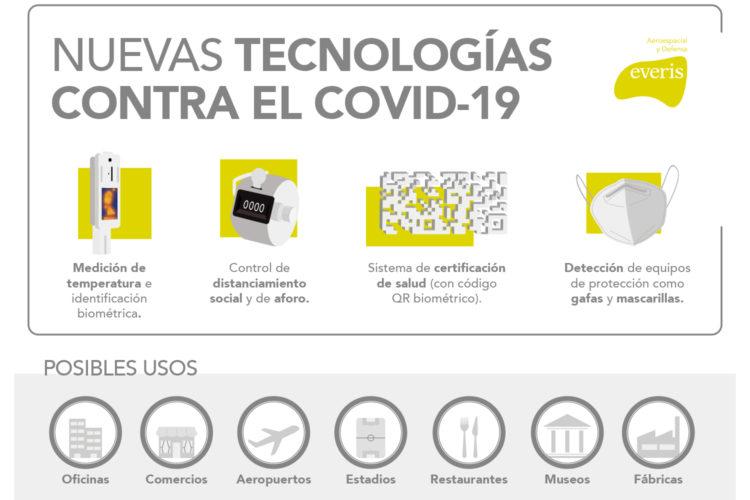 Nuevas tecnologías contra el COVID-10 de everis