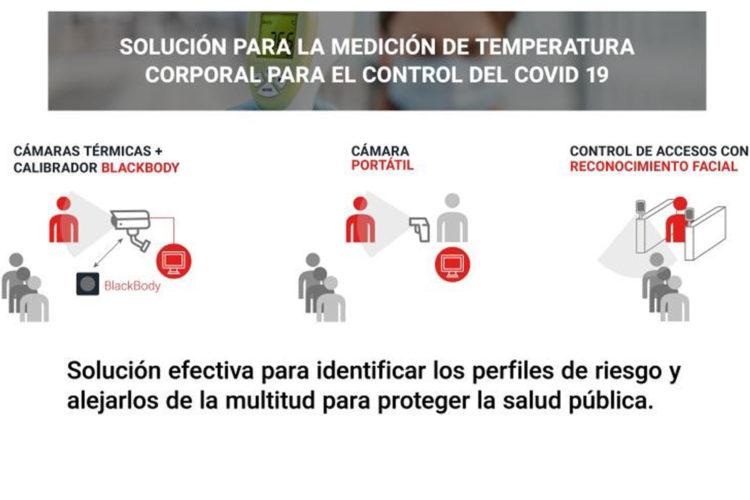 coronavirus soluciones
