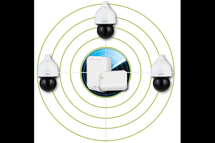Protección perimetral basada en radar