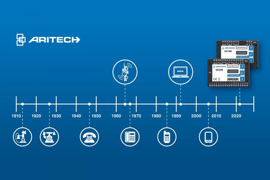 seguridad electronica_aritech